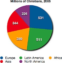 africa-christians-2005